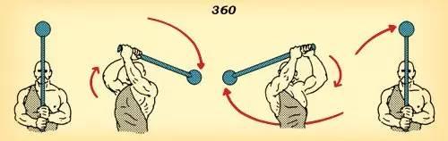 360 挥锤