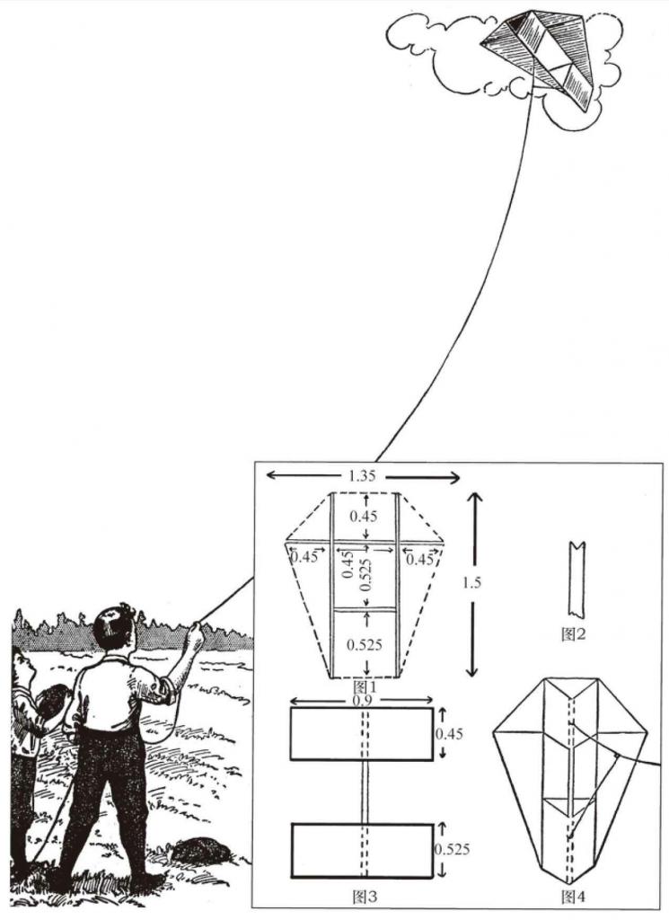 风筝线应该非常结实,使对抗风筝能在其上飞舞。(单位:米)