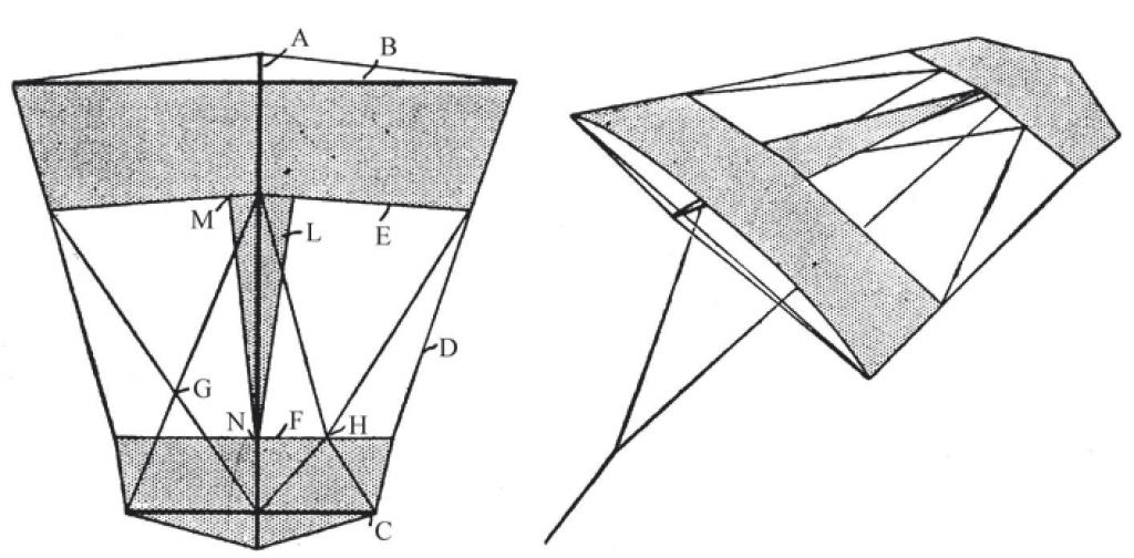 飞机风筝的总体结构与外形,只要保持比例,其大小可以任意,下图是它在稳定微风中的情况。