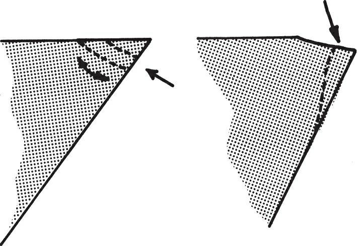为了增加平面的角度,先从相反的方向敲击