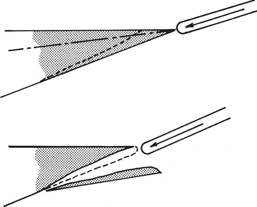 为了取得一个薄片,使用向内稍稍偏离中心的力,同时施加向下的动作