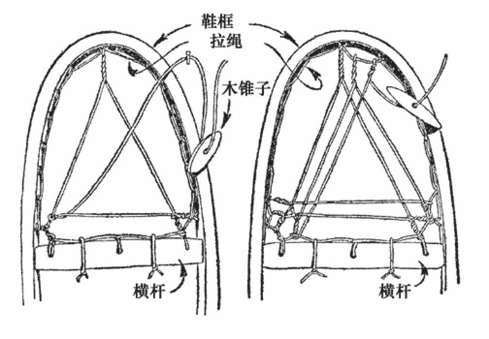 从横杆和鞋框连接处的一个角开始织鞋尖处的网眼,用构建三角形的方法完成网眼编织。