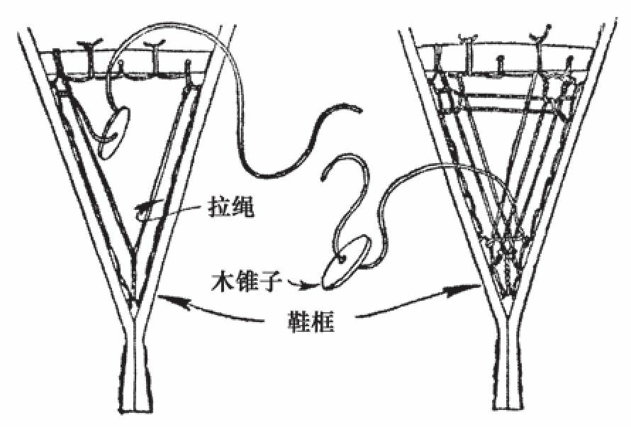 鞋跟处的网眼要编织在拉绳上,方法和鞋尖处相似。