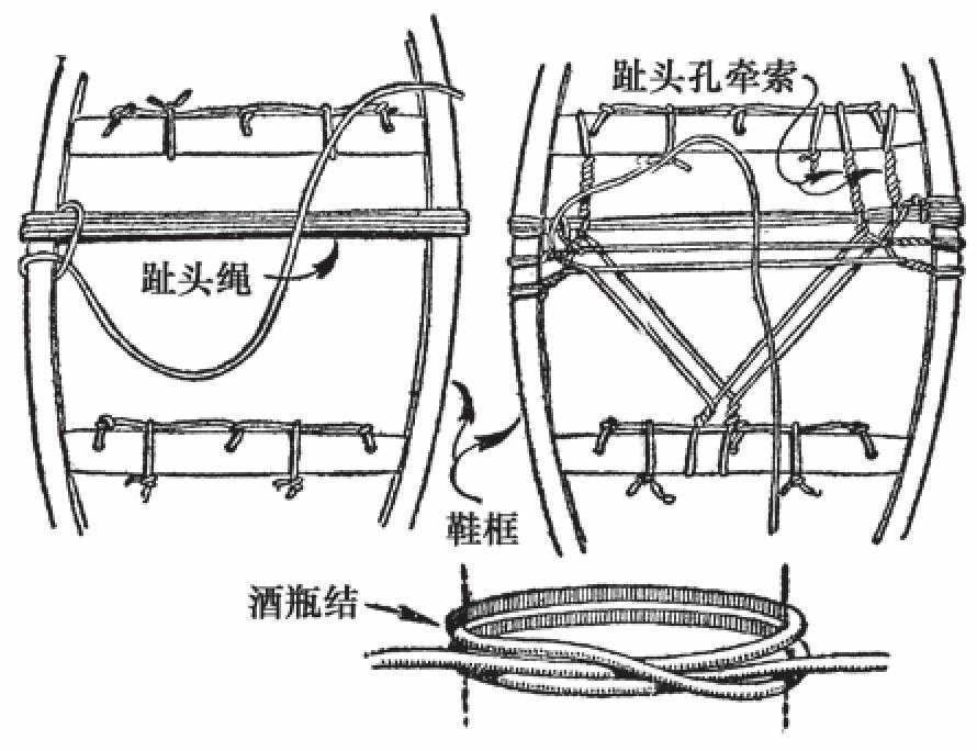 中间的网必须结实耐用,因此需要使用较粗的皮绳。