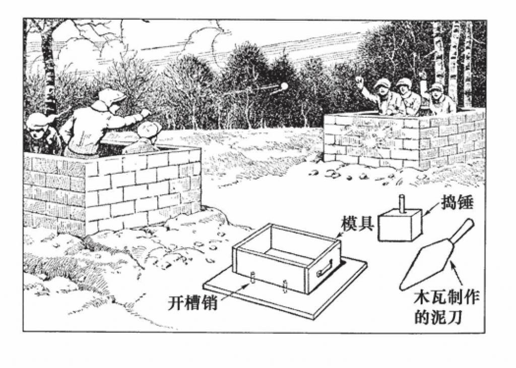 在使用雪制作砖头修建堡垒时,使用木质模具制作雪砖,雪砖之间涂上一层湿雪,当其冻住后,堡垒就会变得浑然一体。