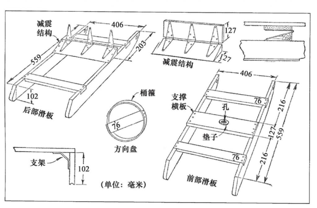 此细节图显示了雪橇尾部减震结构、滑行装置、支架和方向盘的制作方法。