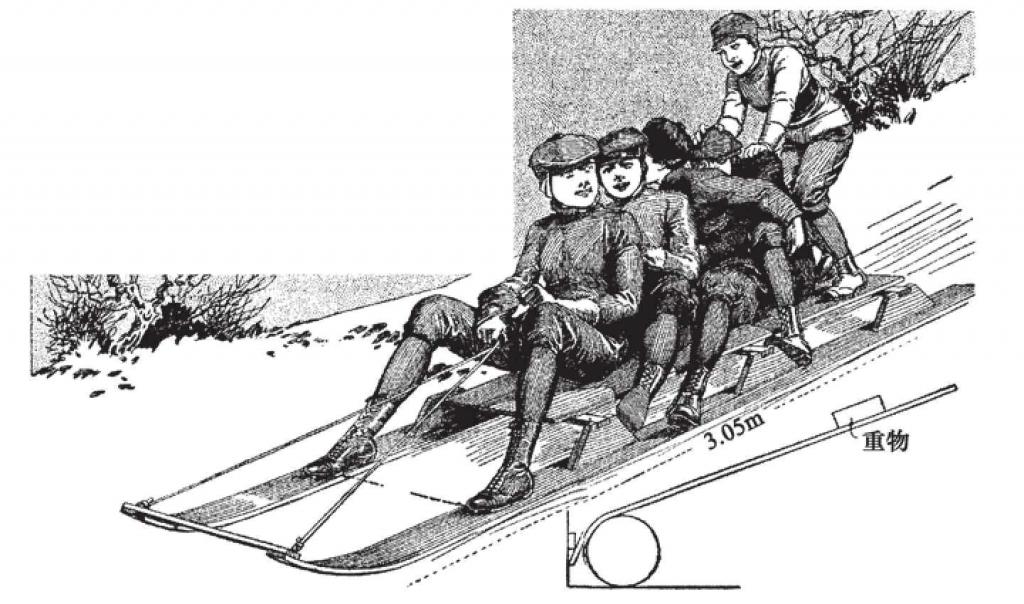 双板多人雪橇