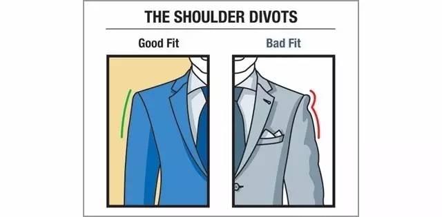 穿上后,肩膀处好坏的判断标准
