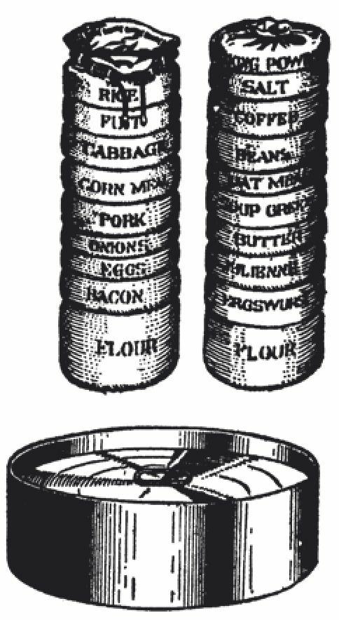 靠摩擦拧紧盖子的食品罐