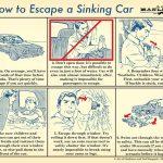 如何从水中下沉的汽车里脱逃
