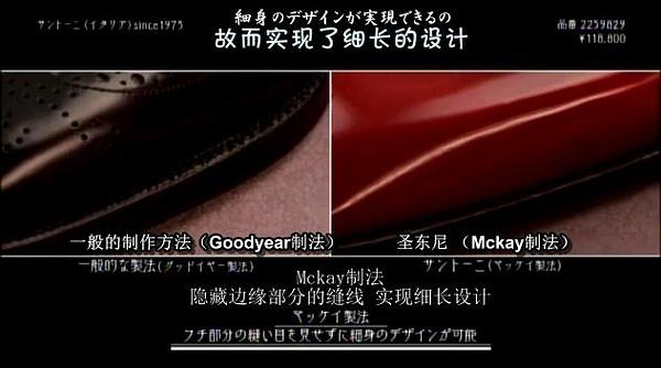 Mckay 制法