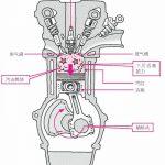 发动机的结构