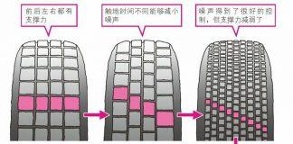 几种轮胎的沟纹