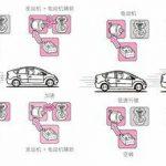 混合动力汽车(并联式)的两种方式