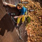 在结束攀登后再从岩壁上清除这些支点