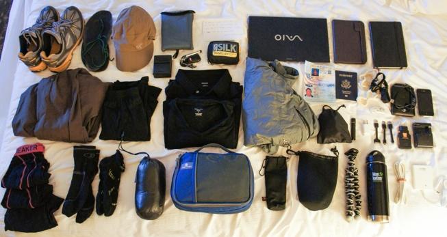 背包携带物品装备