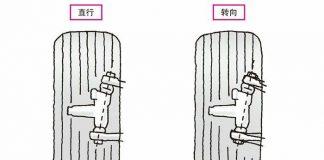 悬架摇臂与横滚的关系