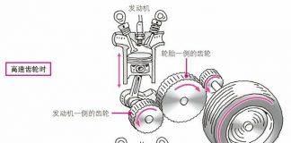 发动机制动的原理
