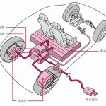 左右分别装有轮毂电机的概念图
